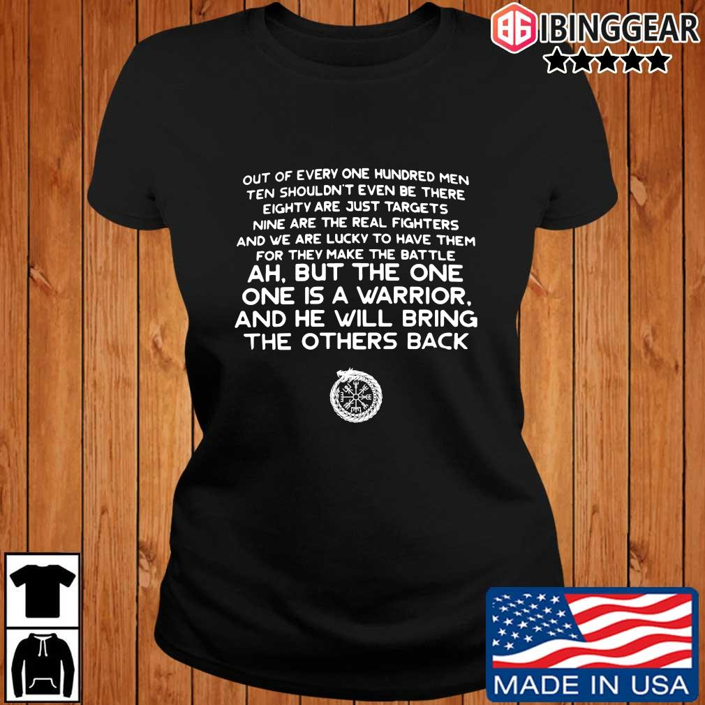 Out of every one hundred men ten shouldn't even be there s Ibinggear ladies den