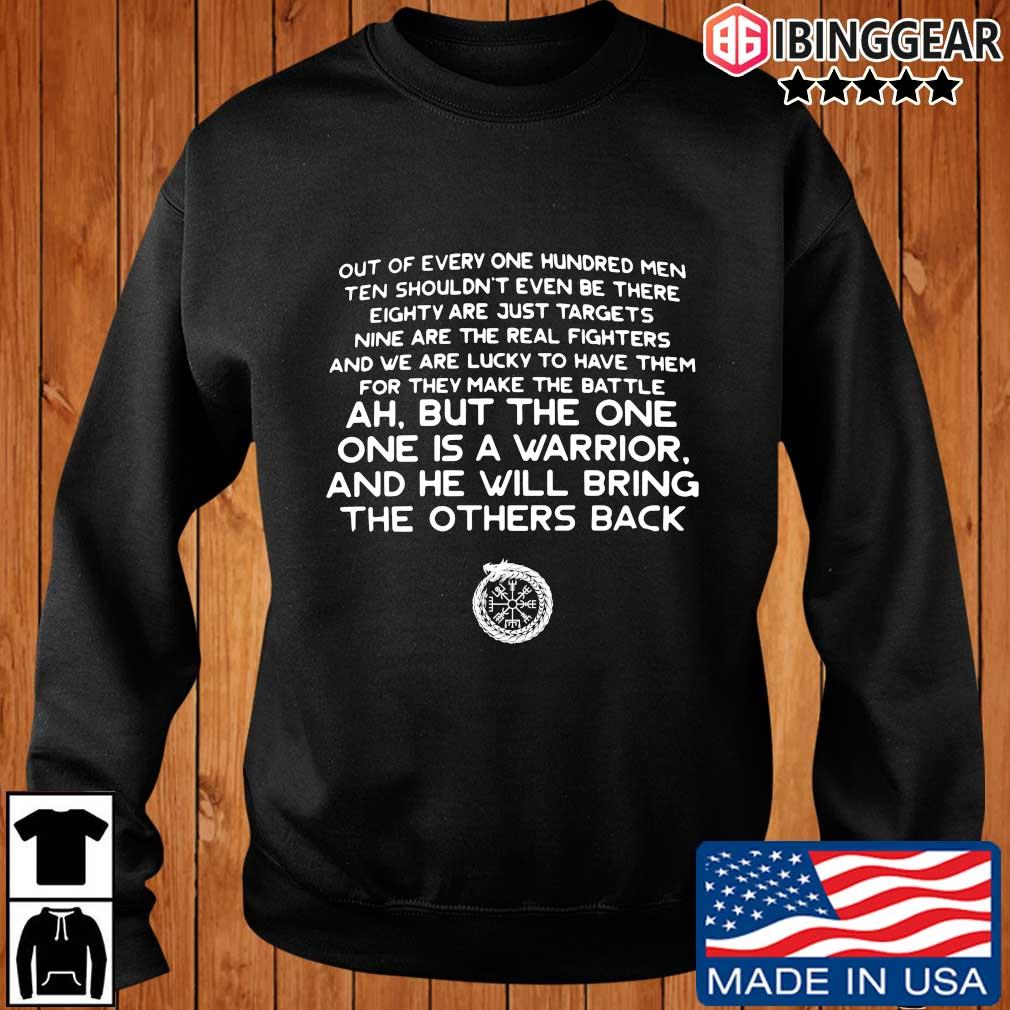 Out of every one hundred men ten shouldn't even be there s Ibinggear sweater den